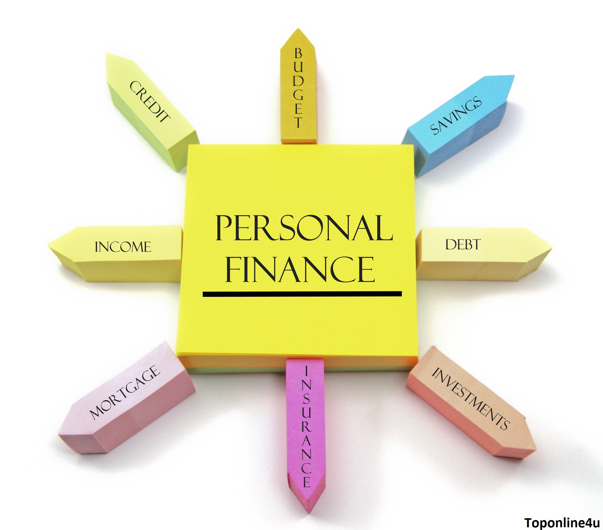 Finance: 5 Tip For Success