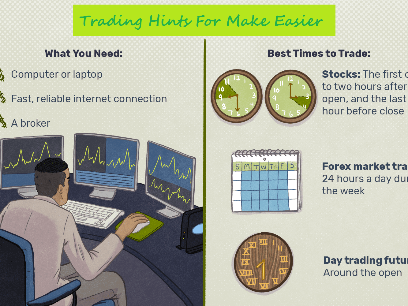 Trading best 7 Hints to Make Easier