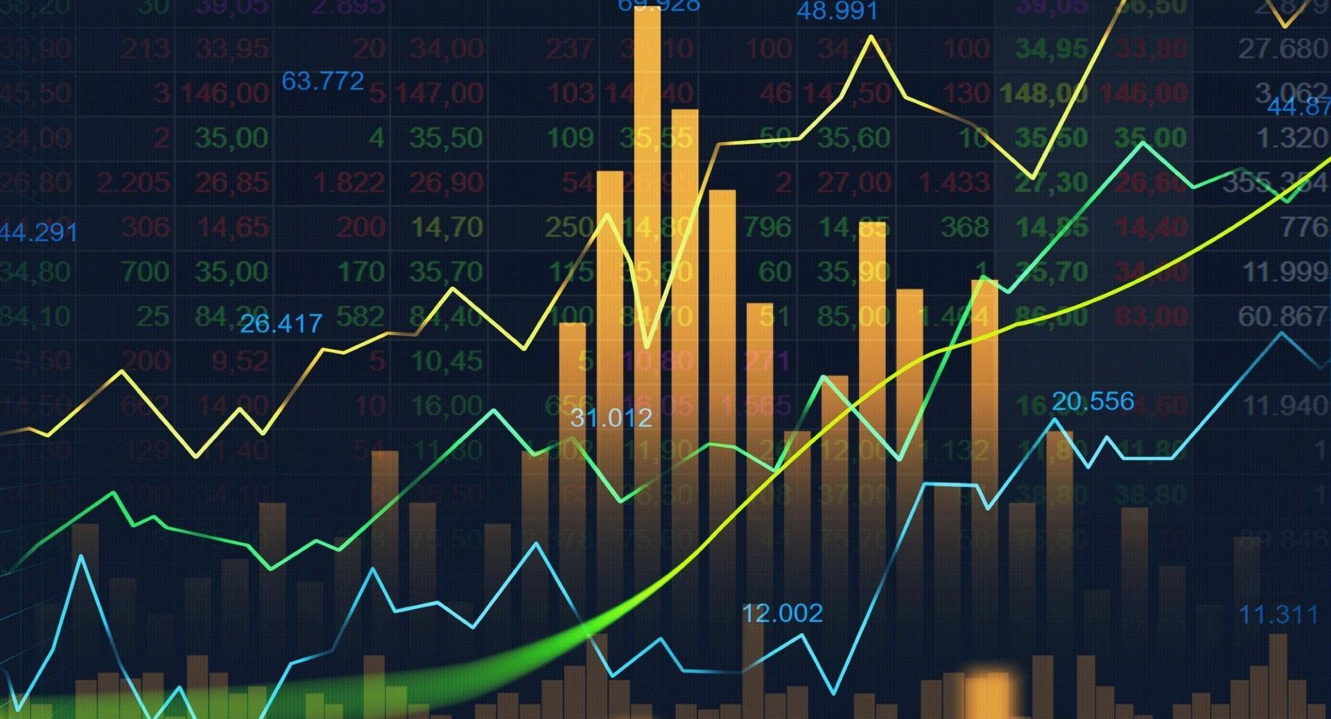 Trading performance analysis